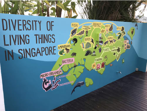 Street Murals by Vivian Loh seen at Kuo Chuan Presbyterian Primary School, Singapore - Diversity of Living Things in Singapore