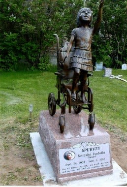 Natasha Memorial | Public Sculptures by Don Begg / Studio West Bronze Foundry & Art Gallery